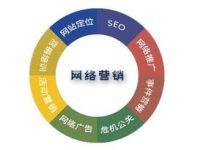 企业互联网营销培训咨询