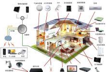 工业智能控制系统设计服务