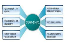 建筑工程劳务服务