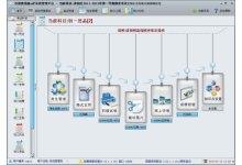 企业CRM客户管理系统开发